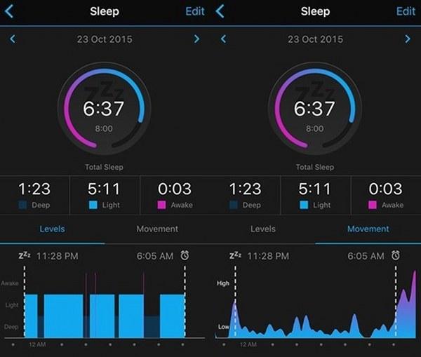Garmin Connect Sleep Tracking
