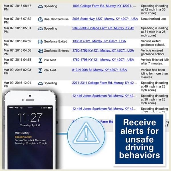 MOTOsafety GPS Tracker Alerts